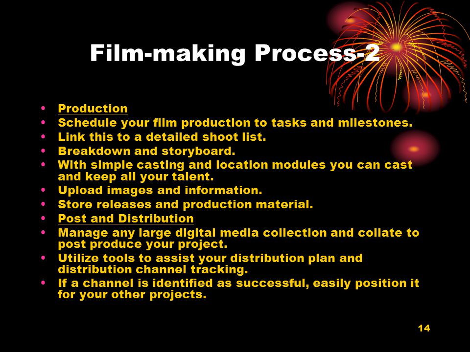 14 Film-making Process-2 Production Schedule your film production to tasks and milestones. Link this to a detailed shoot list. Breakdown and storyboar