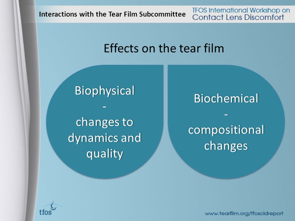 Interactions with the Tear Film Subcommittee Biophysical- changes to dynamics and quality Biophysical- Biochemical - compositional changes Biochemical Effects on the tear film