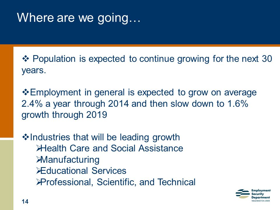 14 Where are we going…  Population is expected to continue growing for the next 30 years.