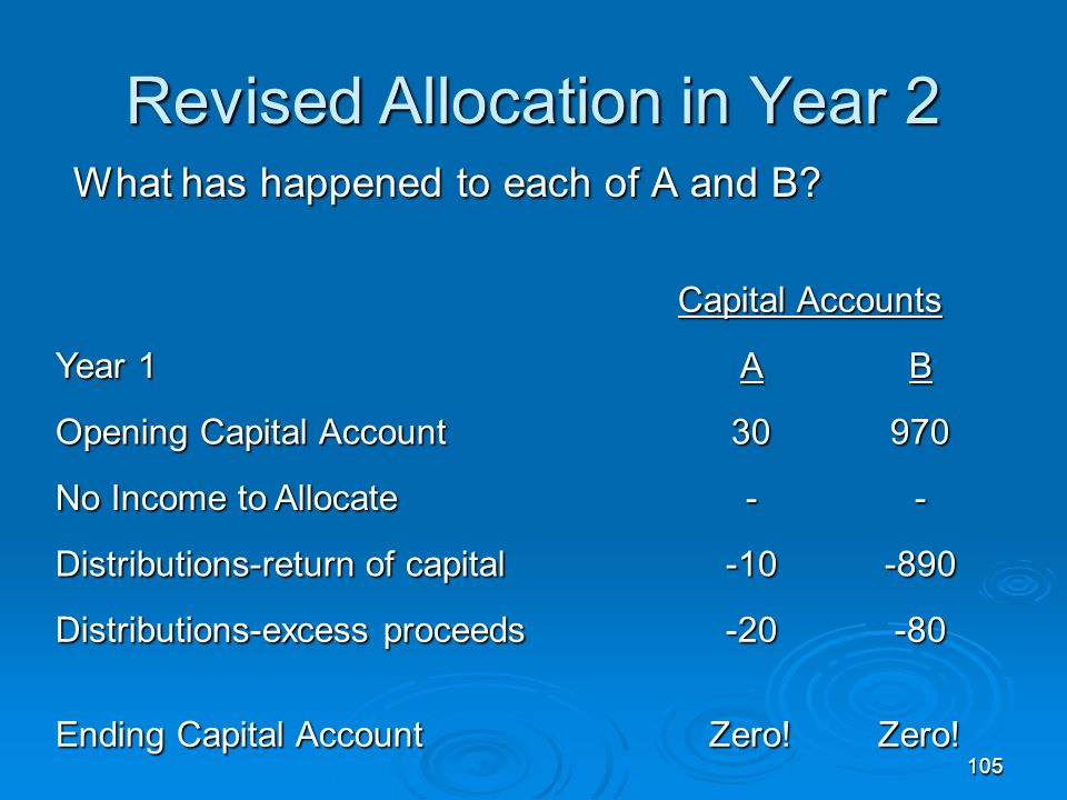 105 Revised Allocation in Year 2 What has happened to each of A and B.