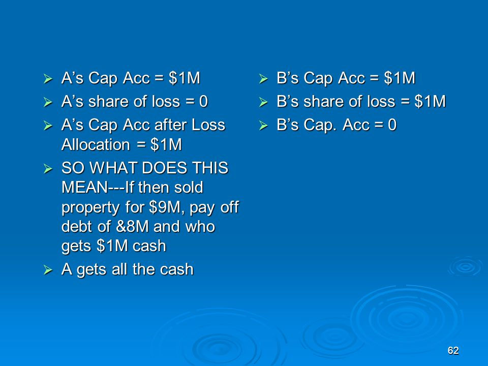 62  A's Cap Acc = $1M  A's share of loss = 0  A's Cap Acc after Loss Allocation = $1M  SO WHAT DOES THIS MEAN---If then sold property for $9M, pay off debt of &8M and who gets $1M cash  A gets all the cash  B's Cap Acc = $1M  B's share of loss = $1M  B's Cap.