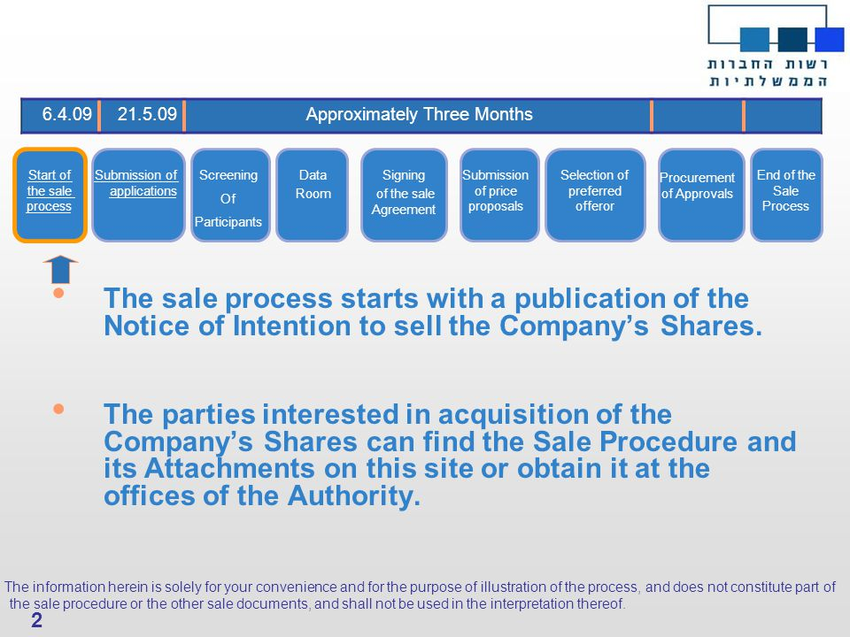 Approximately Three Months21.5.096.4.09 End of the Sale Process Procurement of Approvals Selection of preferred offeror Submission of price proposals Signing of the sale Agreement Data Room Screening Of Participants Submission of applications Start of the sale process The information herein is solely for your convenience and for the purpose of illustration of the process, and does not constitute part of the sale procedure or the other sale documents, and shall not be used in the interpretation thereof.