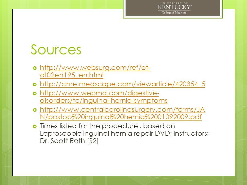 Sources  http://www.websurg.com/ref/ot- ot02en195_en.html http://www.websurg.com/ref/ot- ot02en195_en.html  http://cme.medscape.com/viewarticle/4203