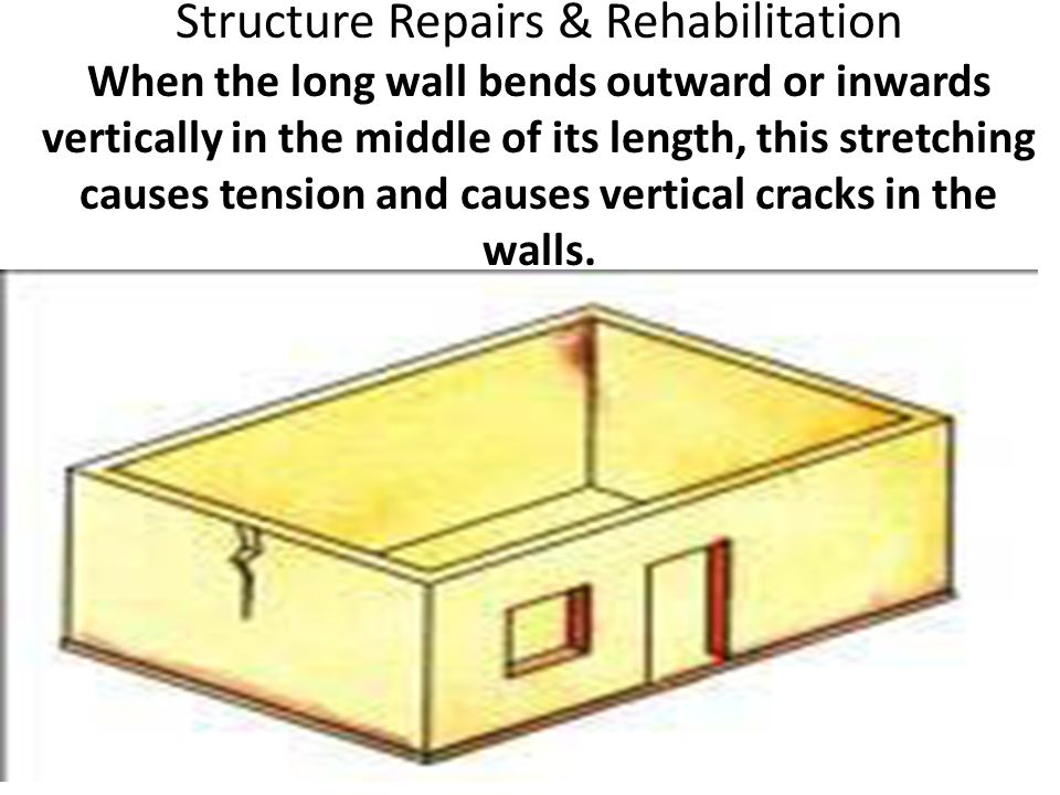 Structure Repairs & Rehabilitation When the long wall bends outward or inwards vertically in the middle of its length, this stretching causes tension