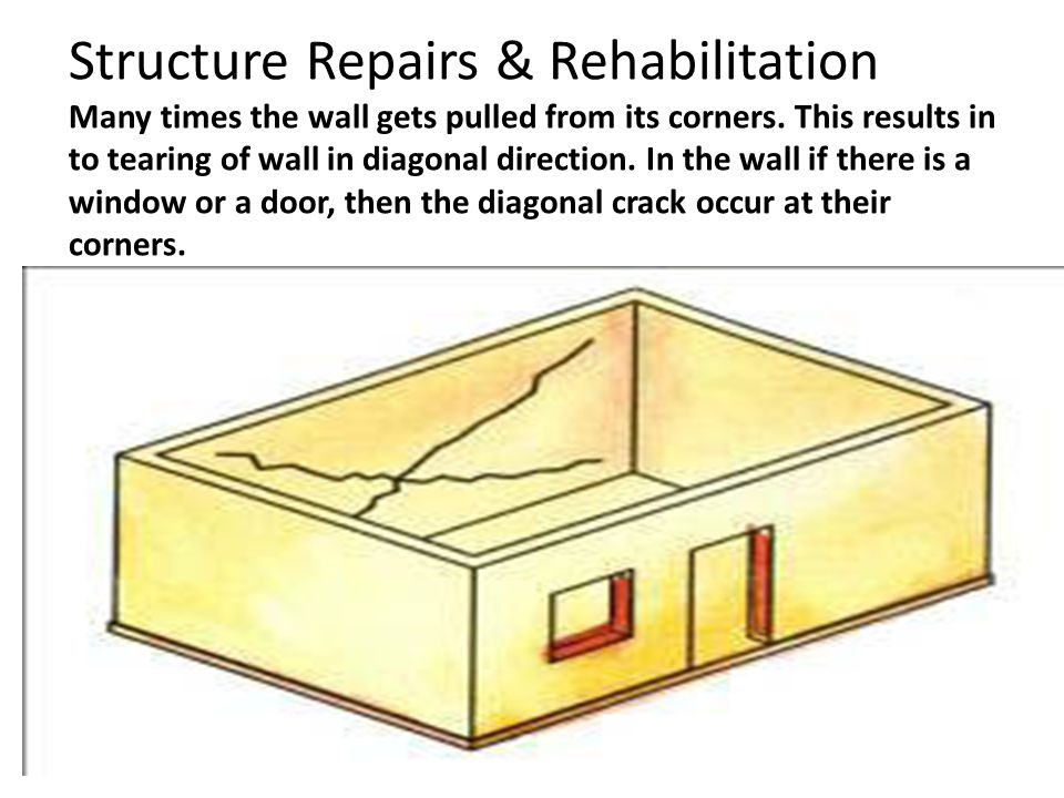 Structure Repairs & Rehabilitation Many times the wall gets pulled from its corners. This results in to tearing of wall in diagonal direction. In the