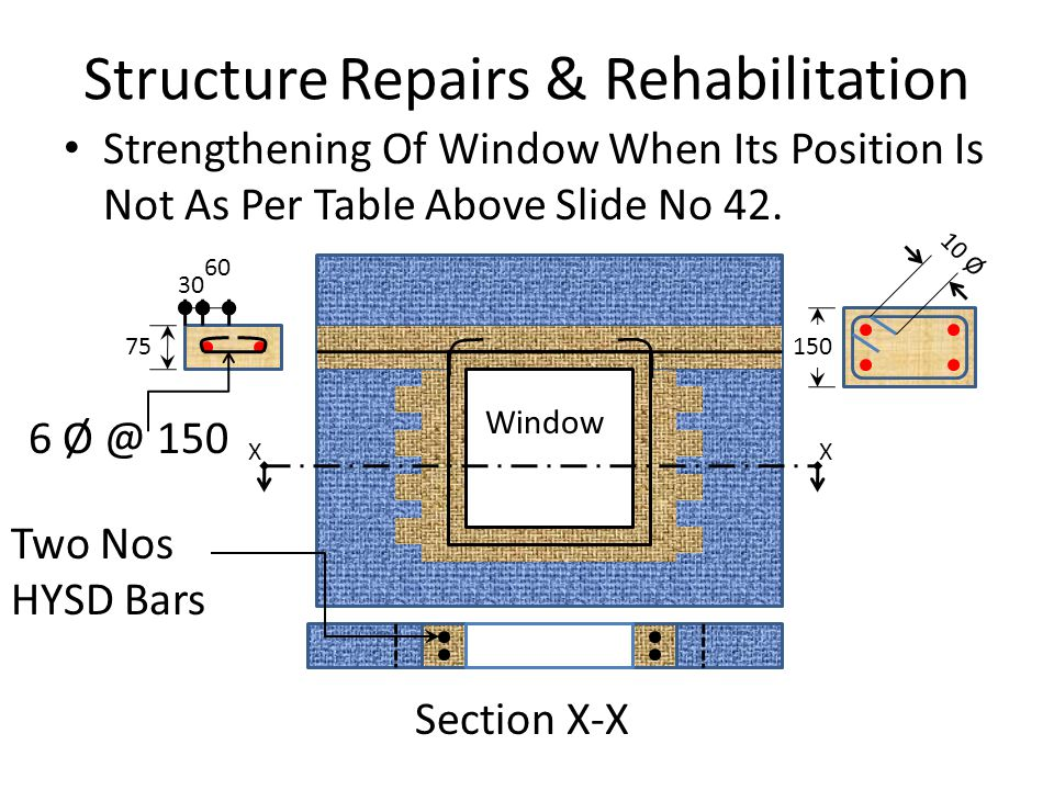 150 Structure Repairs & Rehabilitation Strengthening Of Window When Its Position Is Not As Per Table Above Slide No 42. XX Two Nos HYSD Bars Section X