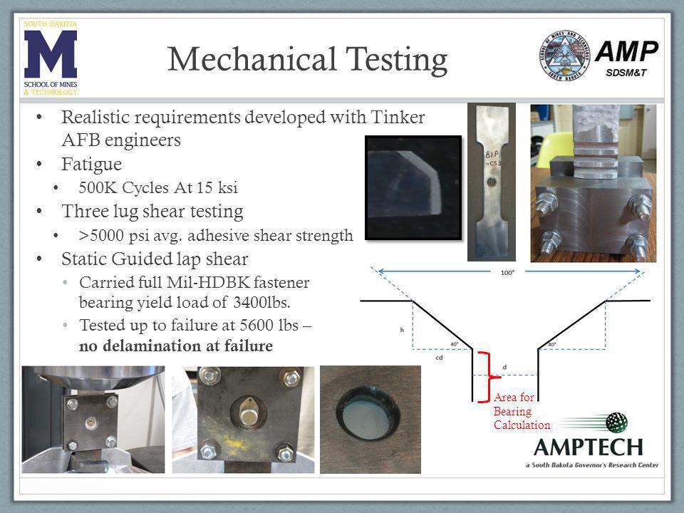 Mechanical Testing Area for Bearing Calculation Realistic requirements developed with Tinker AFB engineers Fatigue 500K Cycles At 15 ksi Three lug shear testing >5000 psi avg.