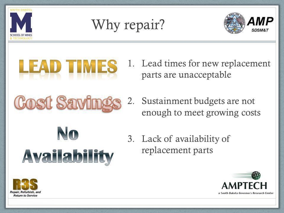 Panel Selected for Refurbishment Approved Legacy Repair External Doubler Repair