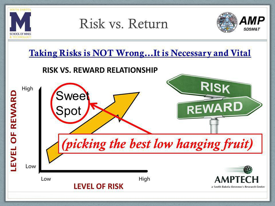 Current Risk vs. Repair Risk (or workaround) Fatality