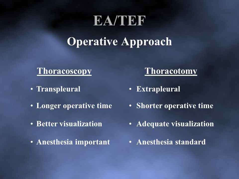 EA/TEF Operative Approach ThoracoscopyThoracotomy TranspleuralExtrapleural Longer operative timeShorter operative time Better visualizationAdequate vi