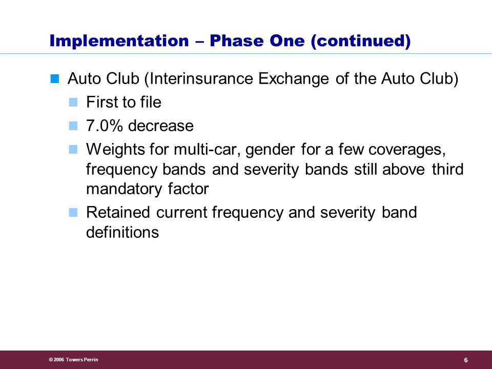 © 2006 Towers Perrin 6 Implementation – Phase One (continued) Auto Club (Interinsurance Exchange of the Auto Club) First to file 7.0% decrease Weights for multi-car, gender for a few coverages, frequency bands and severity bands still above third mandatory factor Retained current frequency and severity band definitions