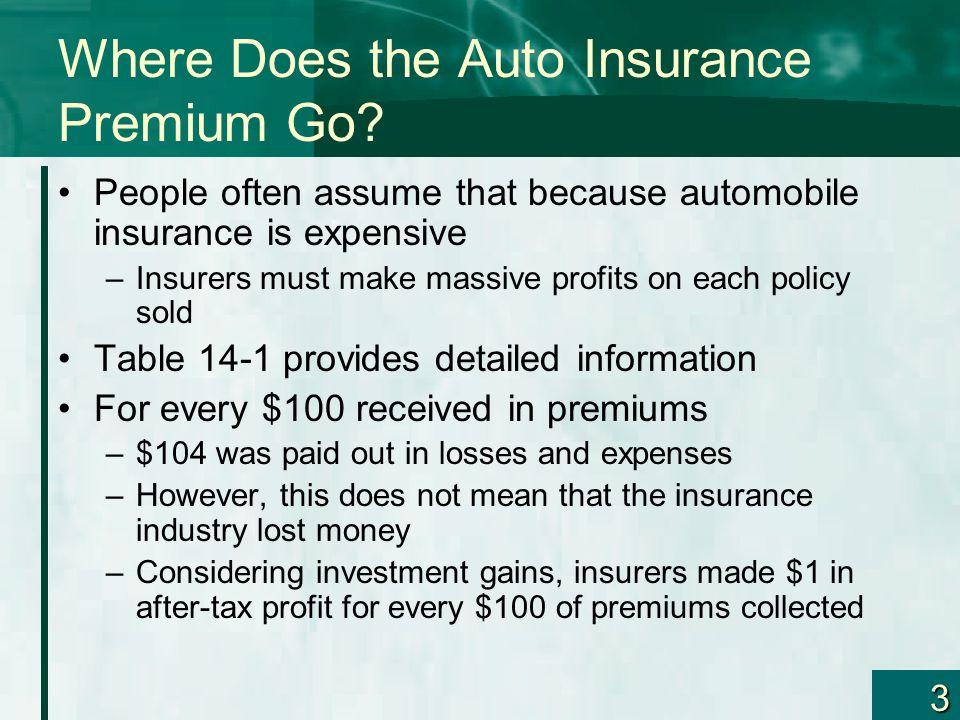 4 Table 14-1: U.S. Premium Dollar Expenditures, 2002
