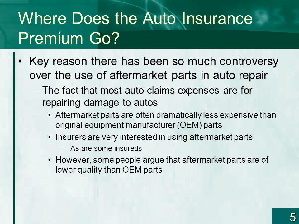 6 Where Does the Auto Insurance Premium Go.