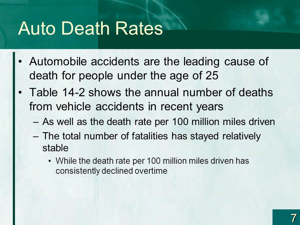 8 Table 14-2: Traffic Deaths, Selected Years