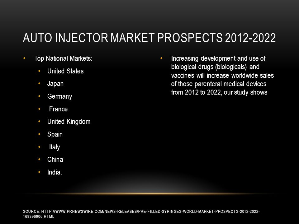 Top National Markets: United States Japan Germany France United Kingdom Spain Italy China India.