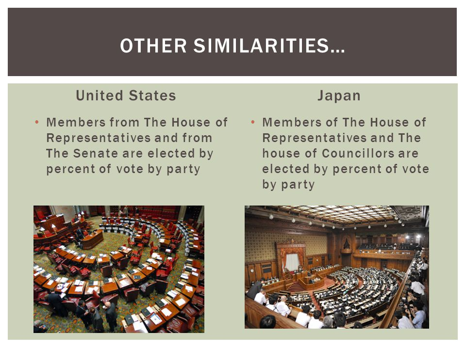 United States Members from The House of Representatives and from The Senate are elected by percent of vote by party Japan Members of The House of Repr