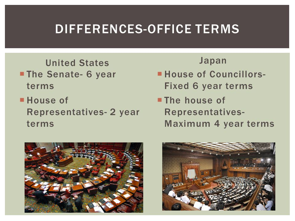 United States  The Senate- 6 year terms  House of Representatives- 2 year terms Japan  House of Councillors- Fixed 6 year terms  The house of Repr
