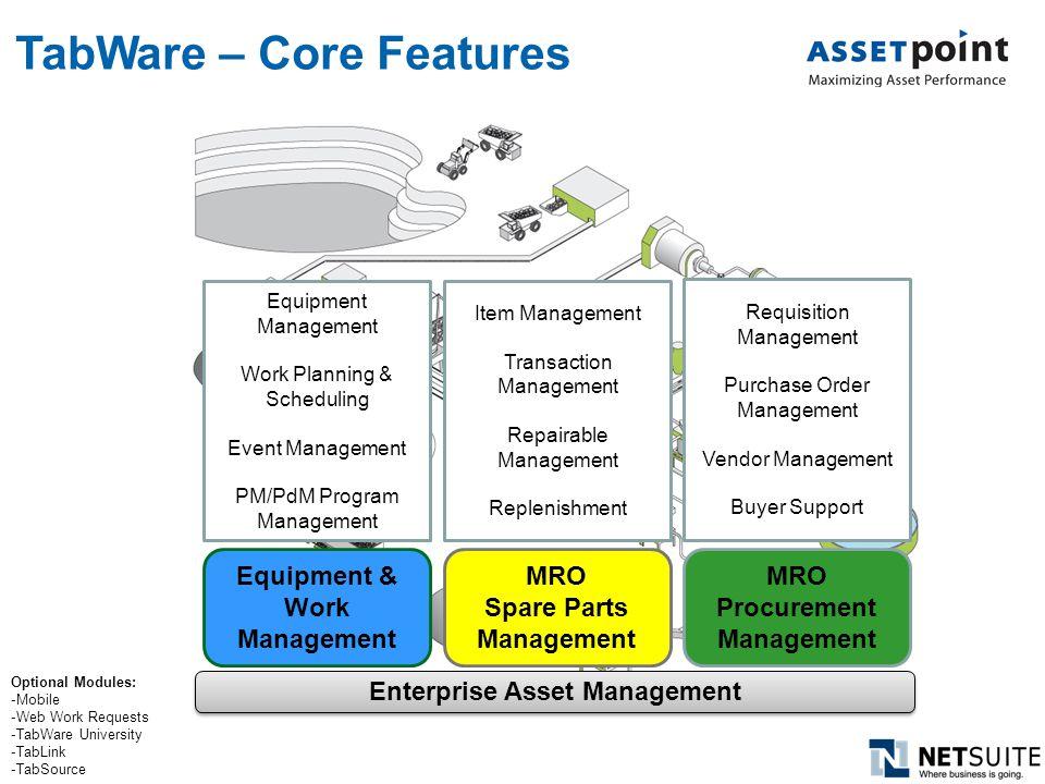Enterprise Asset Management Equipment & Work Management MRO Spare Parts Management MRO Procurement Management Equipment Management Work Planning & Sch