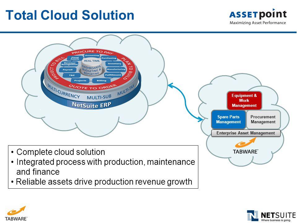 Total Cloud Solution Equipment & Work Management Enterprise Asset Management Spare Parts Management Procurement Management Complete cloud solution Int