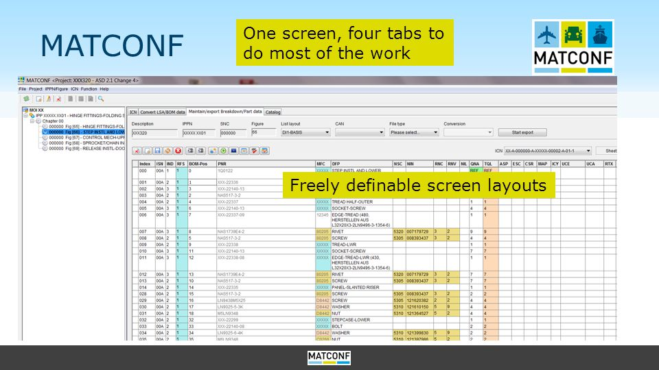 Freely definable screen layouts MATCONF One screen, four tabs to do most of the work