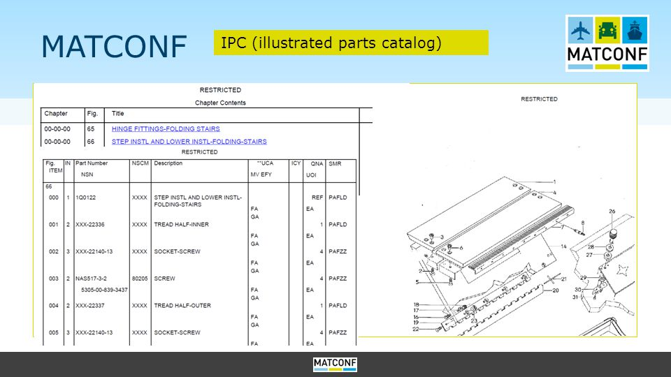 MATCONF IPC (illustrated parts catalog)