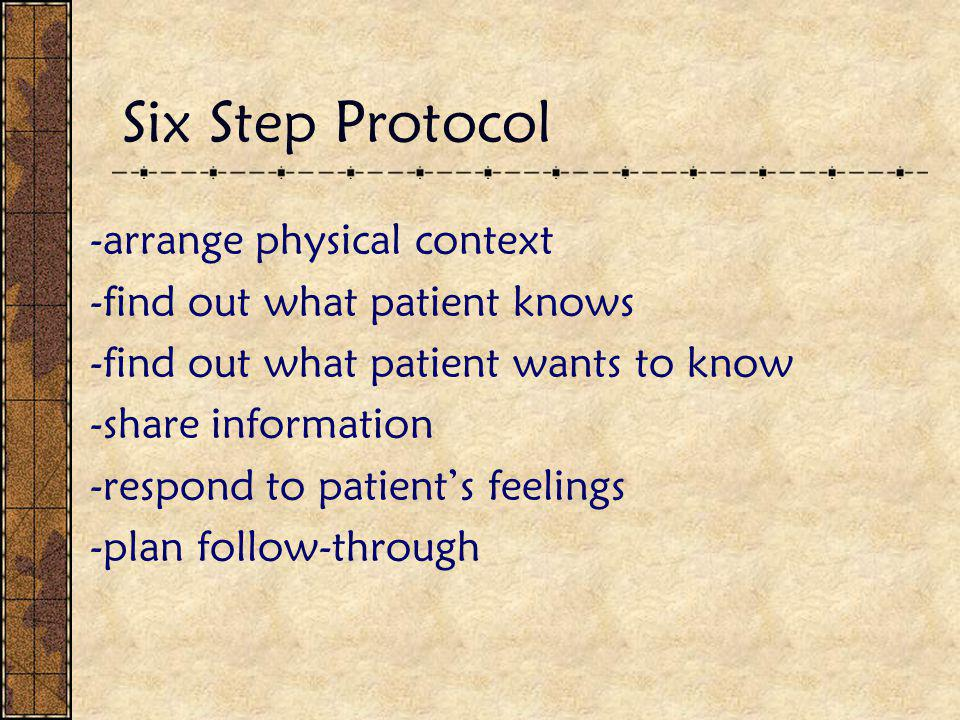 Six Step Protocol -arrange physical context -find out what patient knows -find out what patient wants to know -share information -respond to patient's