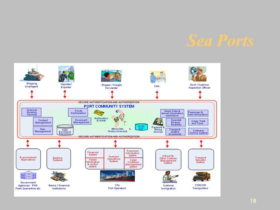 Sea Ports 18