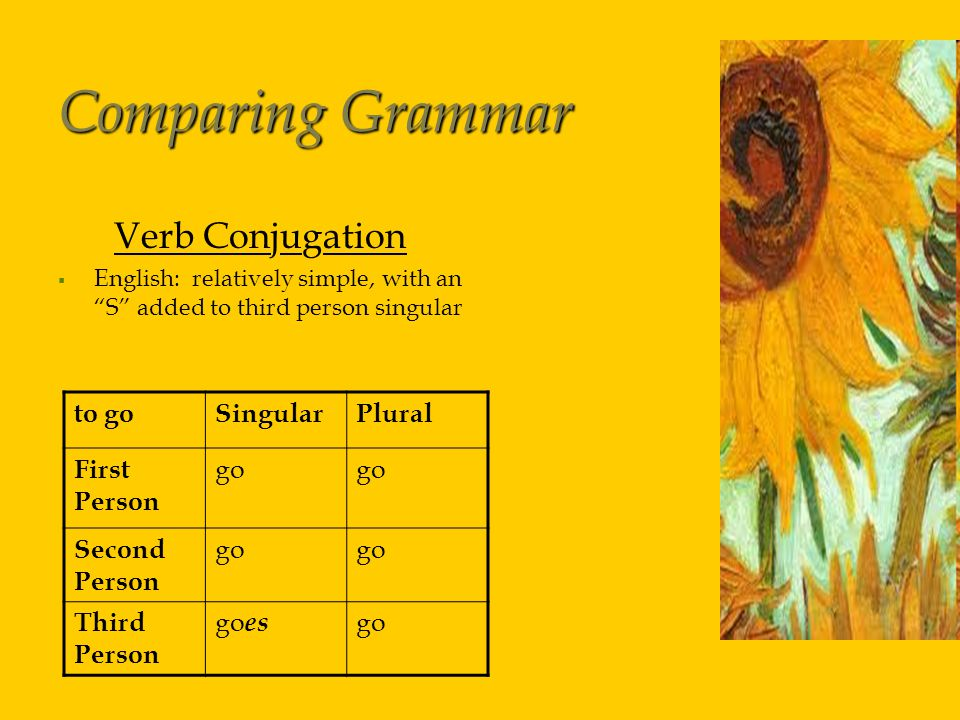 Comparing Grammar Verb Conjugation   English: relatively simple, with an S added to third person singular to goSingularPlural First Person go Second Person go Third Person go es go