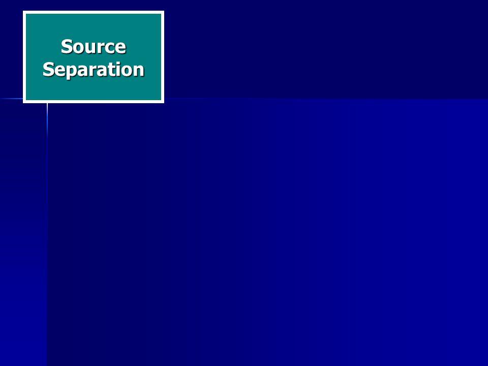 SourceSeparation