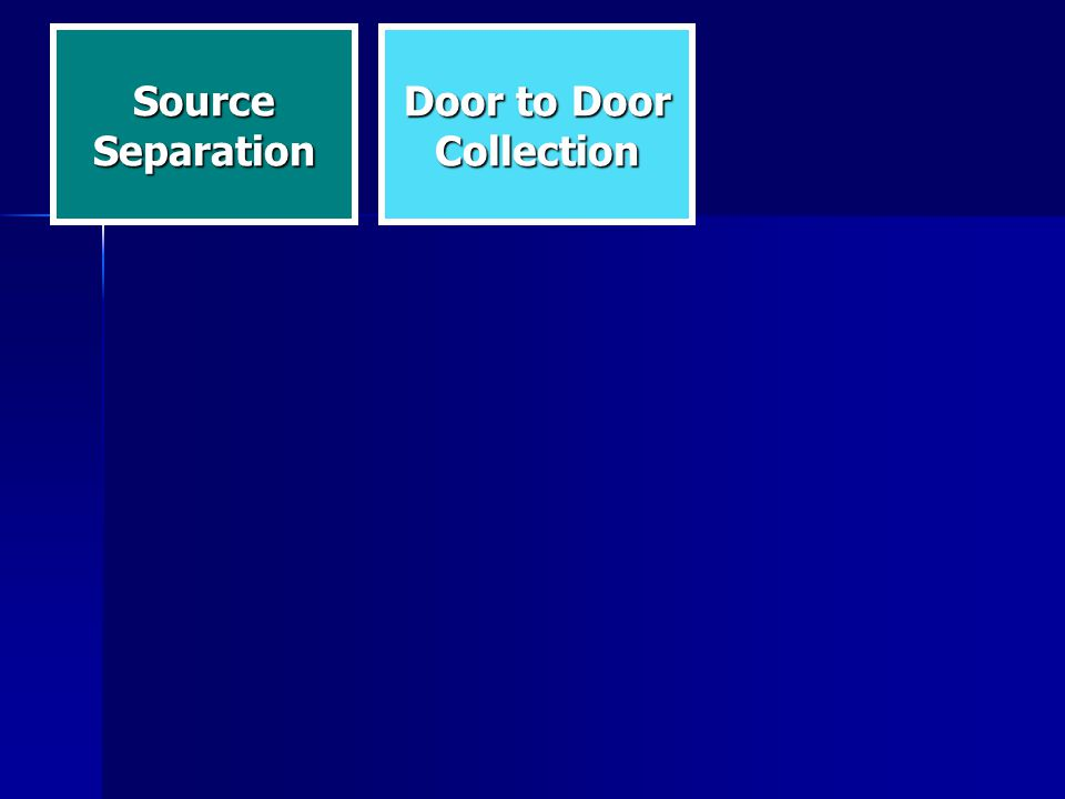 SourceSeparation Door to Door Collection