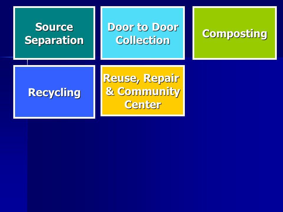 Recycling Reuse, Repair & Community Center SourceSeparation Door to Door CollectionComposting