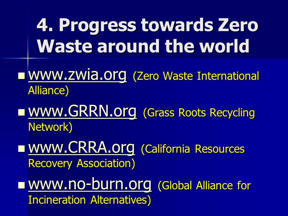 4. Progress towards Zero Waste around the world www.zwia.org (Zero Waste International Alliance) www.zwia.org (Zero Waste International Alliance) www.