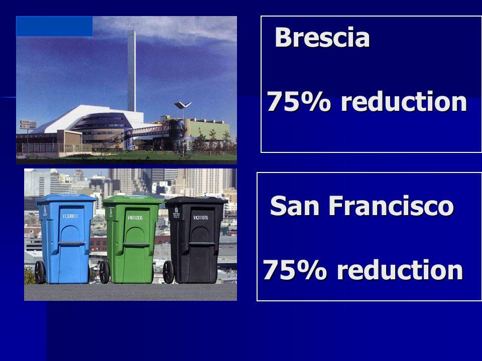 Brescia 75% reduction Brescia 75% reduction San Francisco San Francisco 75% reduction