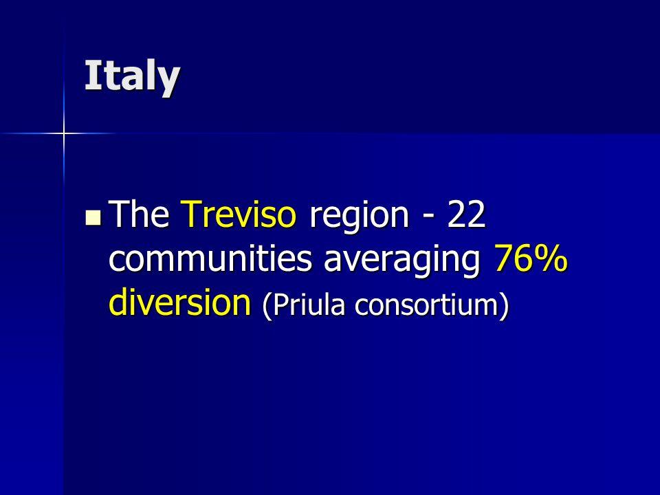 Italy The Treviso region - 22 communities averaging 76% diversion (Priula consortium) The Treviso region - 22 communities averaging 76% diversion (Pri