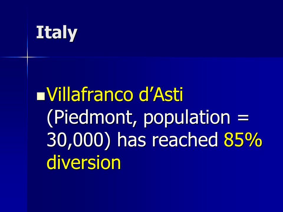 Italy Villafranco d'Asti (Piedmont, population = 30,000) has reached 85% diversion Villafranco d'Asti (Piedmont, population = 30,000) has reached 85%