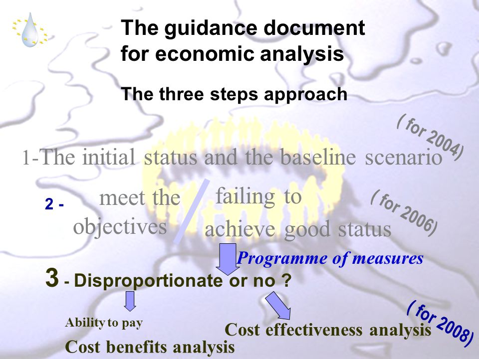 The guidance document for economic analysis The three steps approach 1- The initial status and the baseline scenario ( for 2004) meet the objectives 2 - 3 - Disproportionate or no .