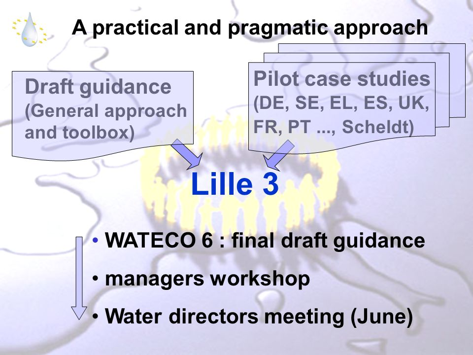 A practical and pragmatic approach WATECO 6 : final draft guidance managers workshop Water directors meeting (June) Draft guidance (General approach and toolbox) Pilot case studies (DE, SE, EL, ES, UK, FR, PT..., Scheldt) Lille 3