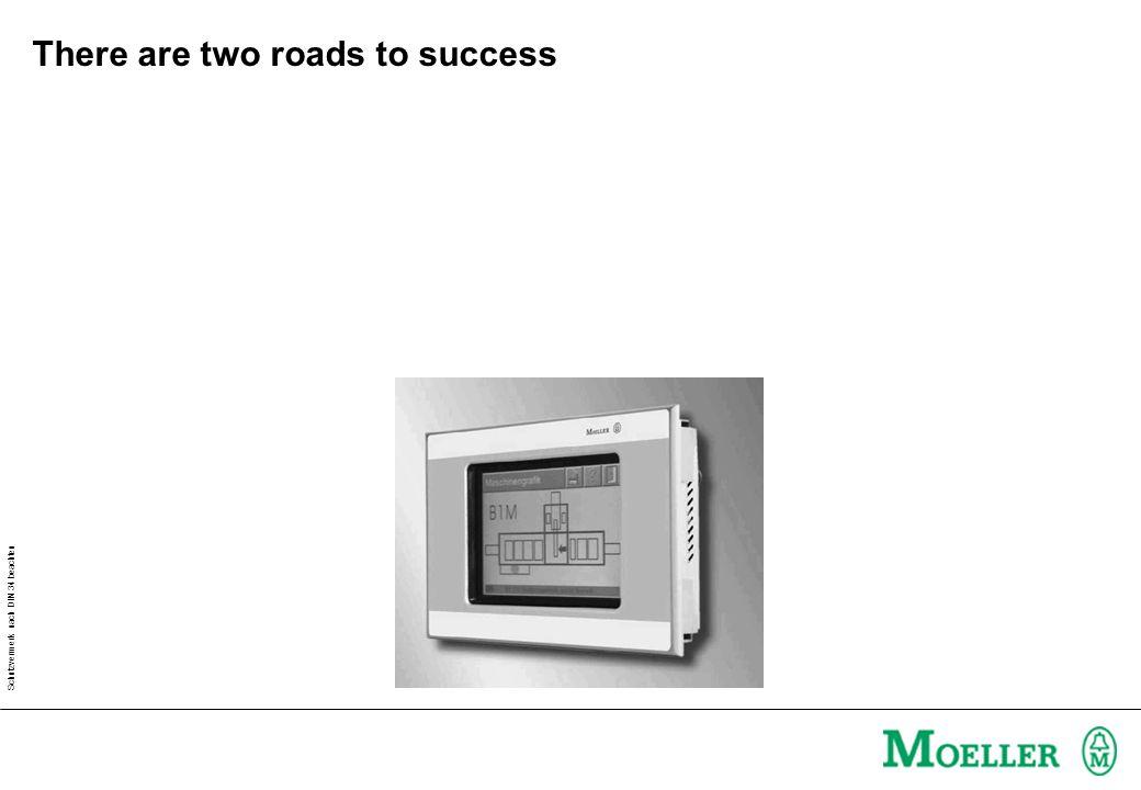 Schutzvermerk nach DIN 34 beachten There are two roads to success