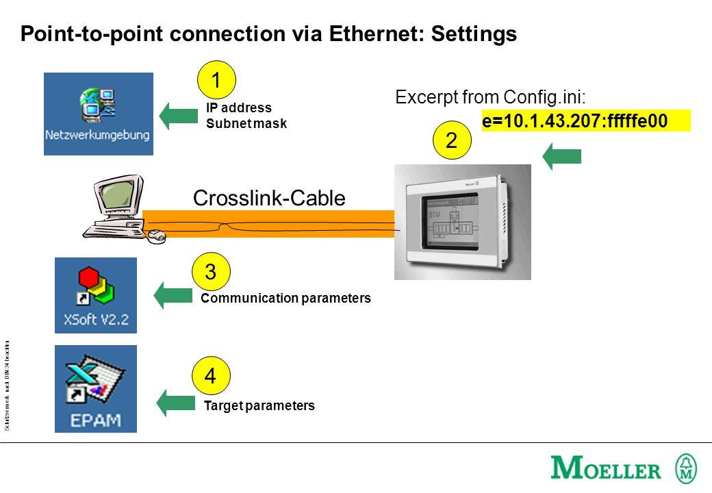 Schutzvermerk nach DIN 34 beachten Point-to-point connection via Ethernet: Settings Crosslink-Cable IP address Subnet mask Communication parameters 1 3 2 e=10.1.43.207:fffffe00 Excerpt from Config.ini: 4 Target parameters