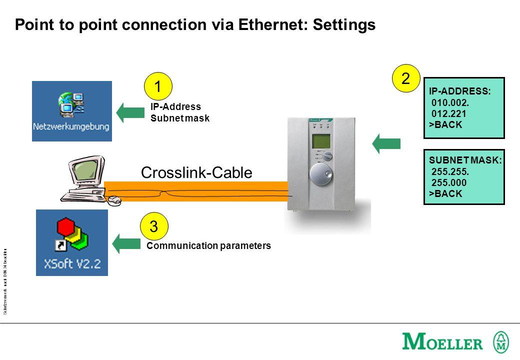 Schutzvermerk nach DIN 34 beachten Connection via an existing Ethernet network fixed IP-Address .