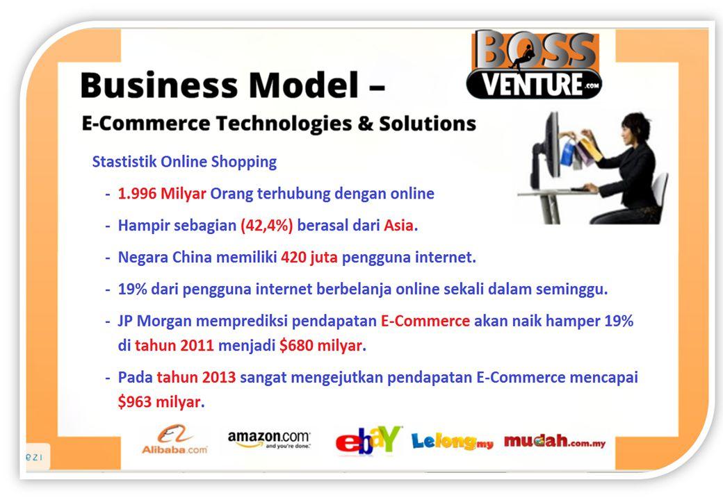 www.BossVenture.com International Hubs P.T.