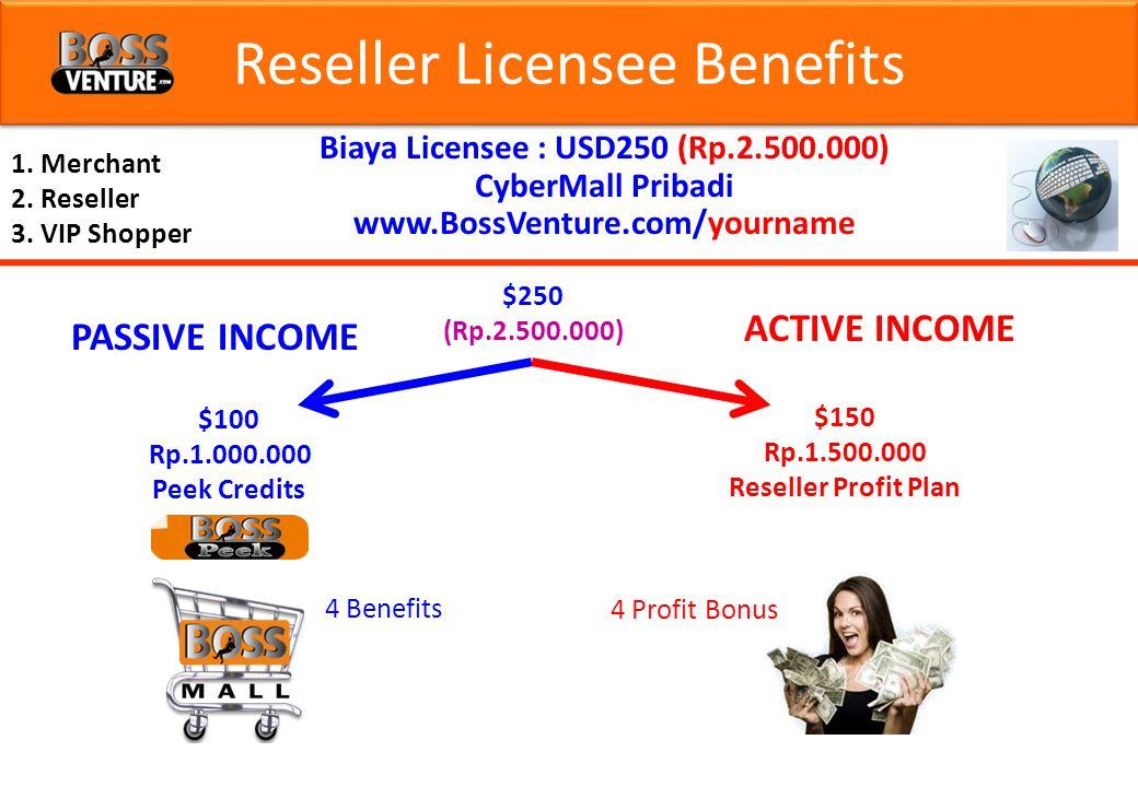 $250 (Rp.2.500.000) $100 Rp.1.000.000 Peek Credits $150 Rp.1.500.000 Reseller Profit Plan 4 Benefits 4 Profit Bonus Biaya Licensee : USD250 (Rp.2.500.000) CyberMall Pribadi www.BossVenture.com/yourname Reseller Licensee Benefits PASSIVE INCOME ACTIVE INCOME 1.