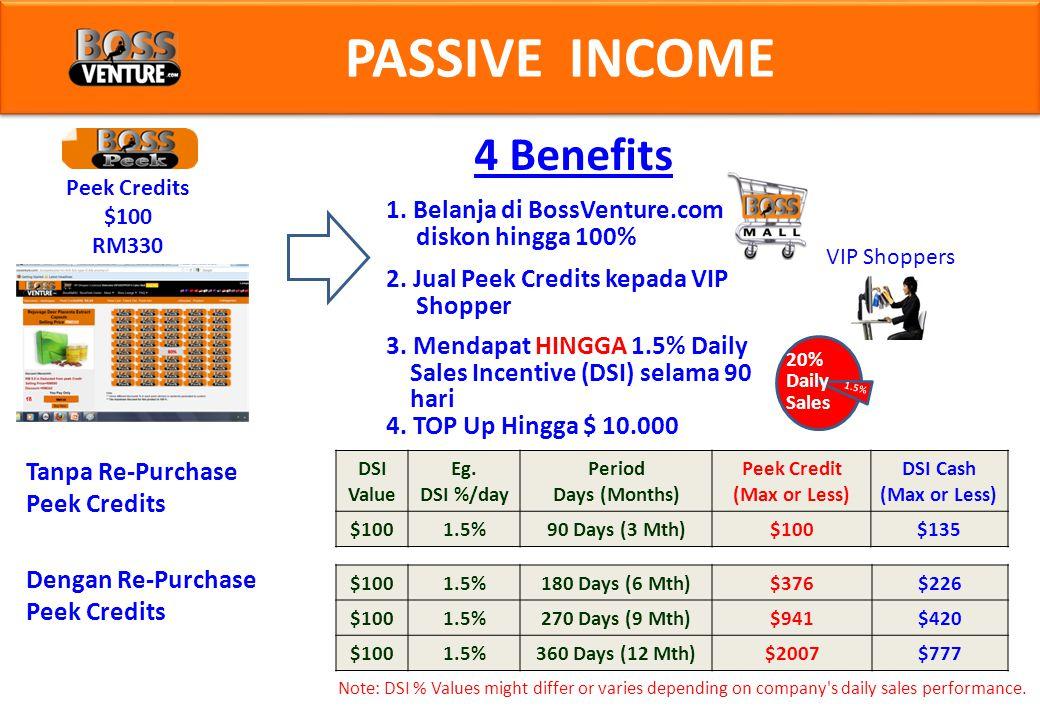 No.of Days DSI % Value Eg.