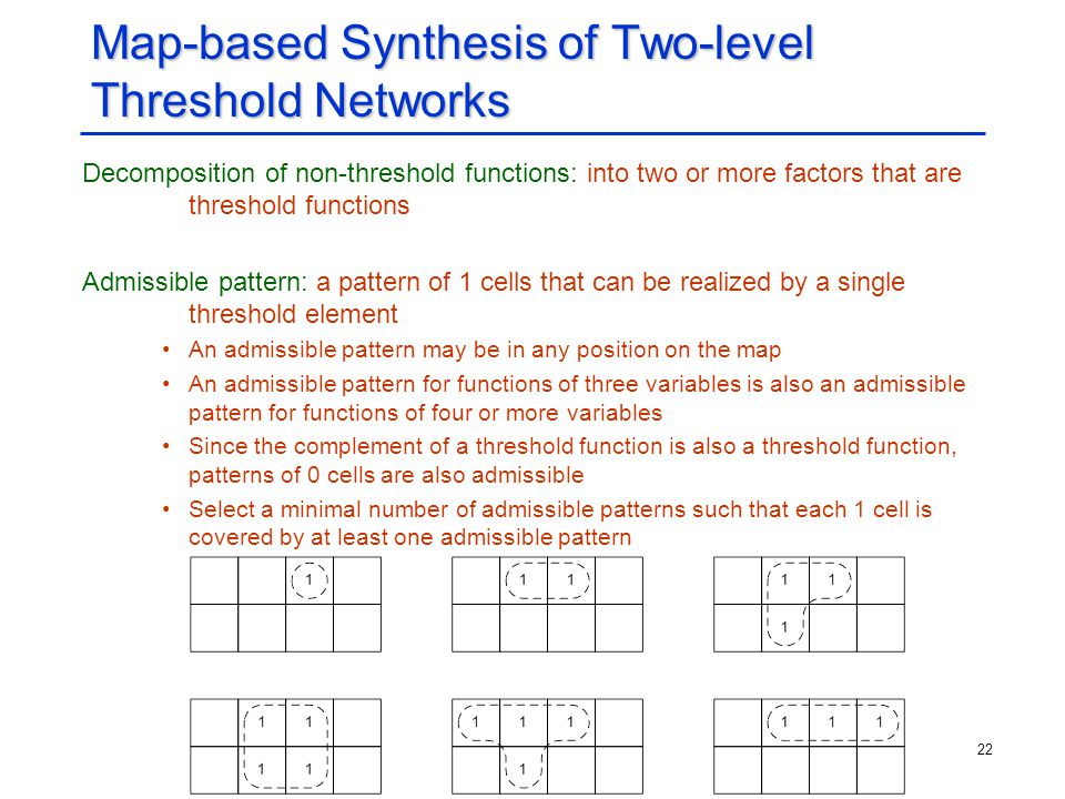 22 Map-based Synthesis of Two-level Threshold Networks Decomposition of non-threshold functions: into two or more factors that are threshold functions