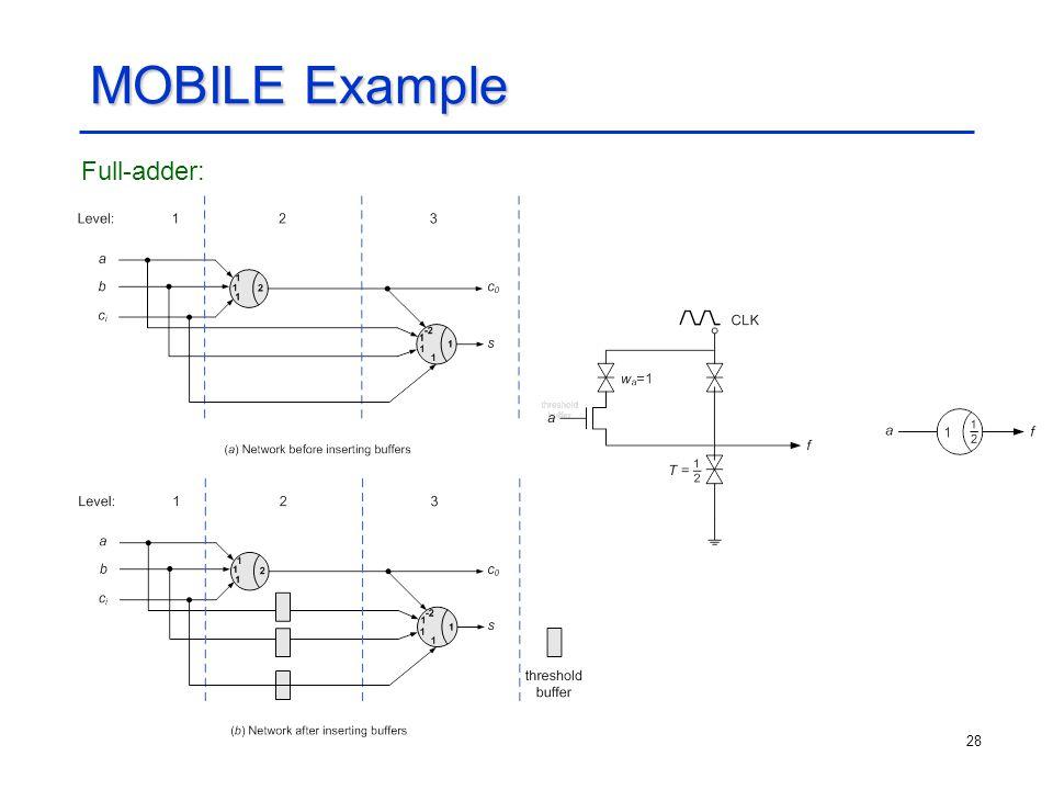 28 MOBILE Example Full-adder: