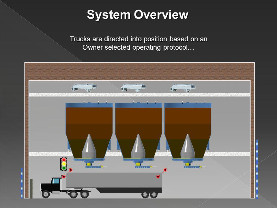 Trucks are directed into position based on an Owner selected operating protocol Owner selected operating protocol…
