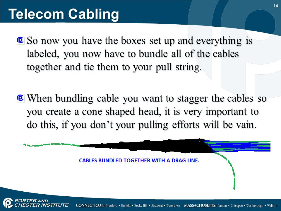 14 Telecom Cabling So now you have the boxes set up and everything is labeled, you now have to bundle all of the cables together and tie them to your