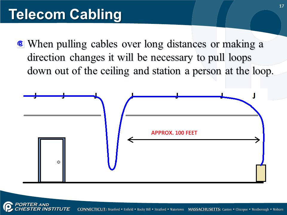 17 Telecom Cabling When pulling cables over long distances or making a direction changes it will be necessary to pull loops down out of the ceiling an