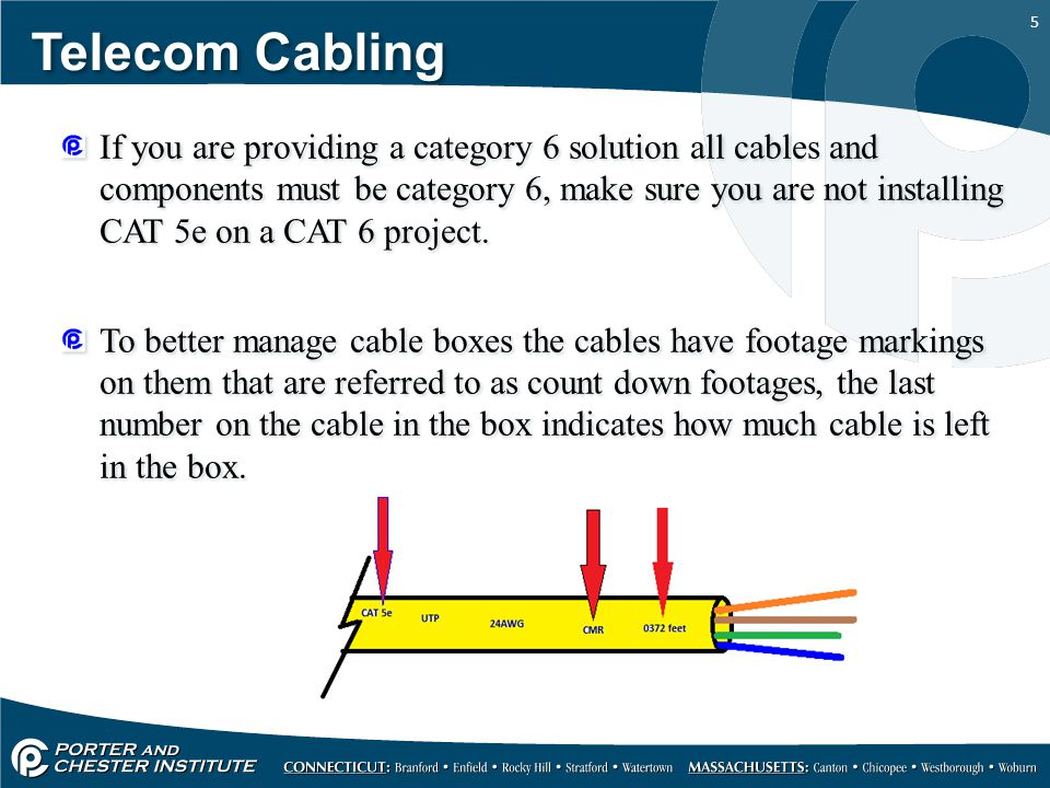 5 Telecom Cabling If you are providing a category 6 solution all cables and components must be category 6, make sure you are not installing CAT 5e on