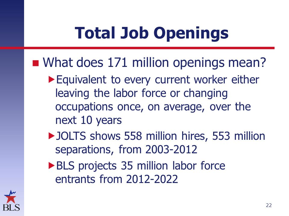 Total Job Openings What does 171 million openings mean.